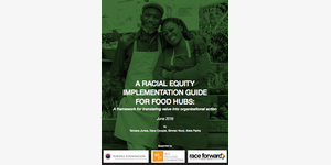 Racial Equity Implementation Guide for Food Hubs Cover with photos of black farmers with produce behind them